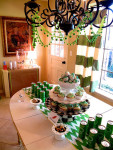 Primera comunión 2011  2012: cómo organizar la fiesta